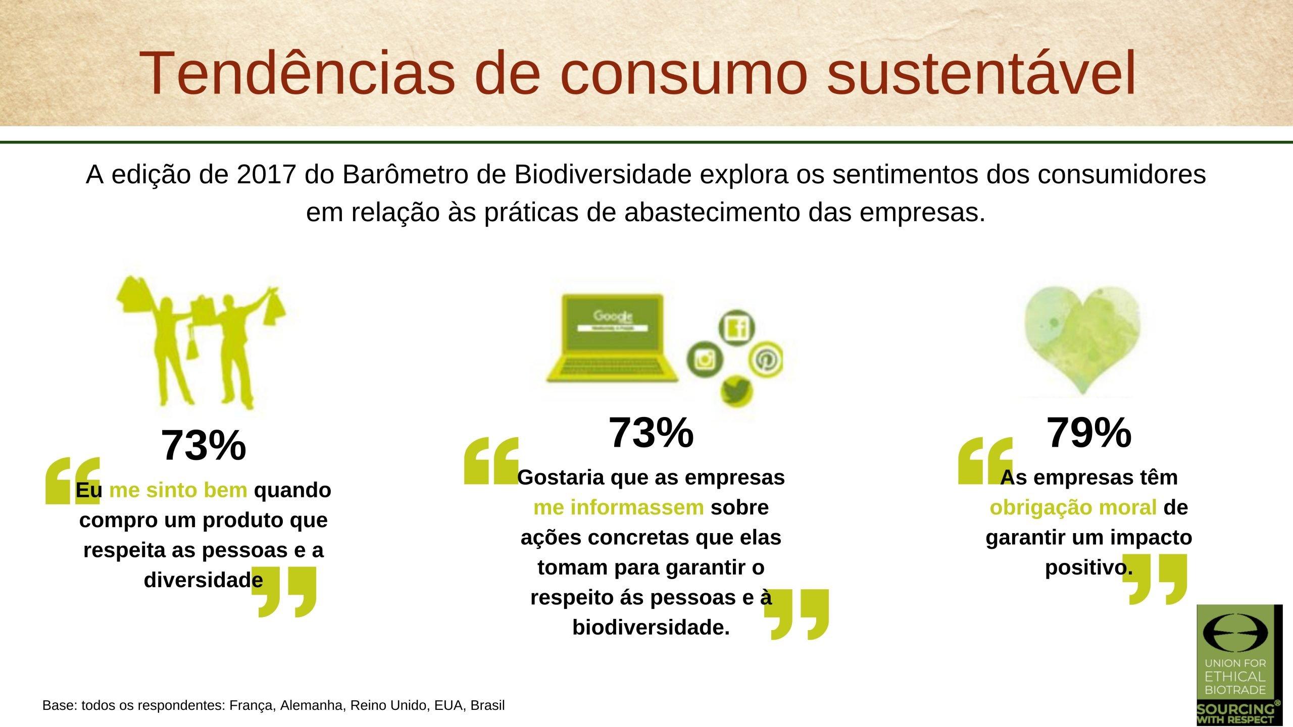 Empreendimento Sustentável